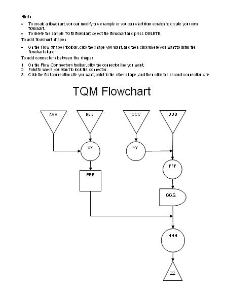 Six Sigma Tqm Flowchart Sample