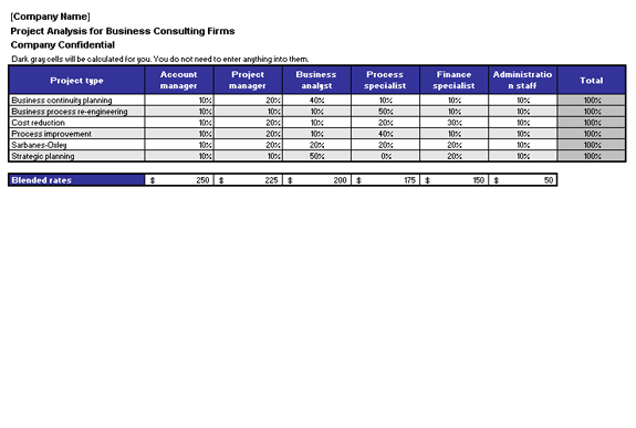Download Project analysis for business consulting firms