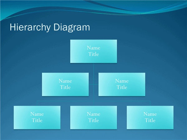 Hierarchy Diagram