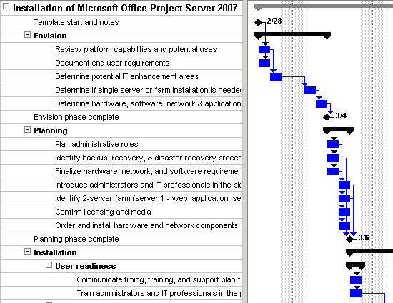 microsoft office project server 2007 deployment plan