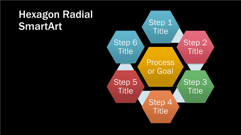 Business Process Chart With Hexagon Radial Smartart (multicolor On Black, Widescreen)