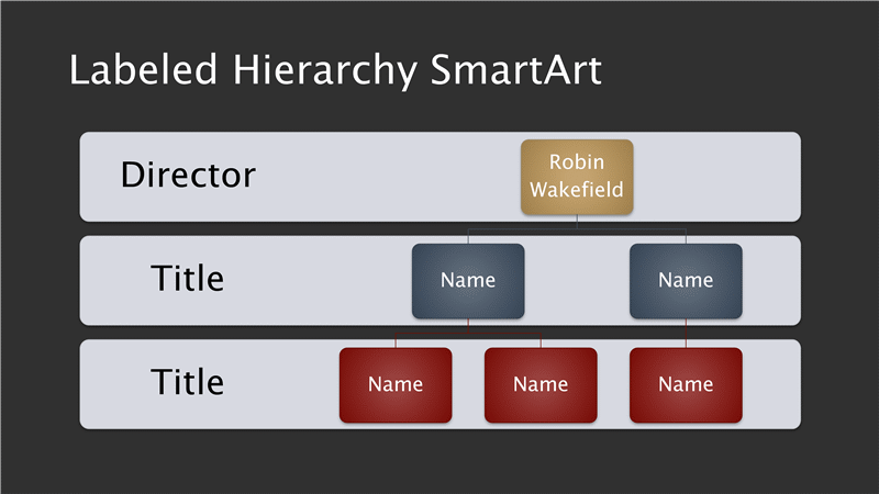 Labeled Hierarchy Organization Chart Slide (multicolor On Black), Widescreen