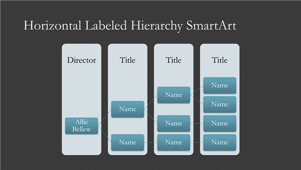 Horizontal Labeled Hierarchy Organization Chart Slide (blue On Black), Widescreen