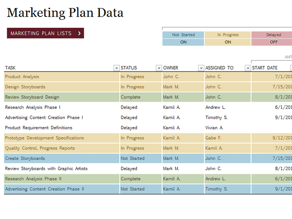 Marketing Project Plan Template For Excel 2013 Inside Project