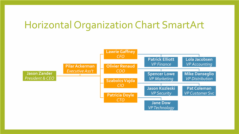 Sample Chart Templates project management organization chart template : Organizational Chart (green Border, Orange, Blue, Widescreen) Template ...