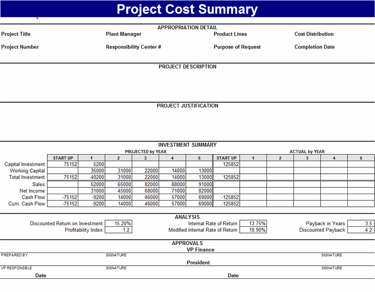 project cost summary template project cost summary template for excel 2007 or newer