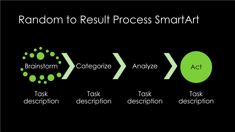 Random To Result Process Diagram Smartart Slide (green On Black, Widescreen)