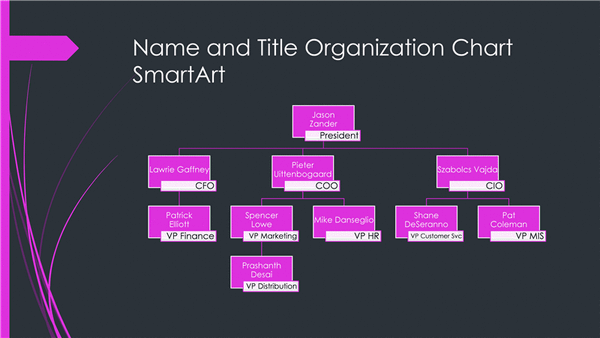 Small Business Organizational Chart (black, Pink, Widescreen) Template ...