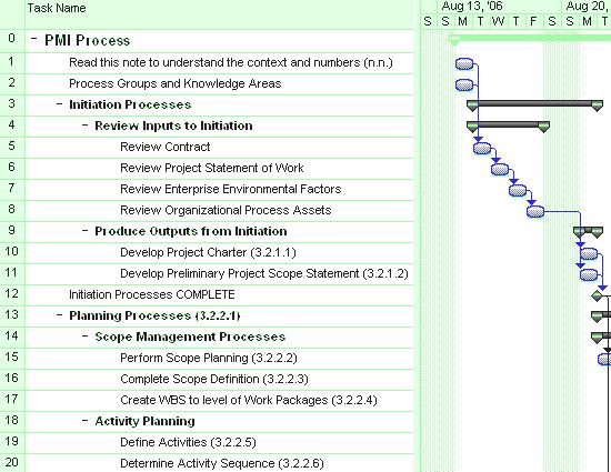process map template microsoft word